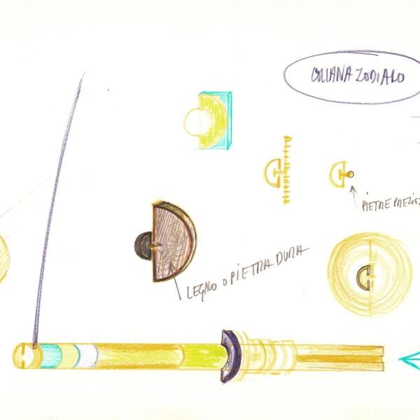 Amalia Del Ponte, collana Zodiaco, GEM, 1970, disegno